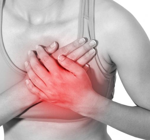 When Something Hurts Types Of Pain and How To Deal With It